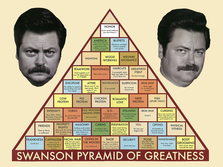 (Attribution: Internet via someone via someone via someone. Ultimate thanks to writers of Parks and Recreation.)